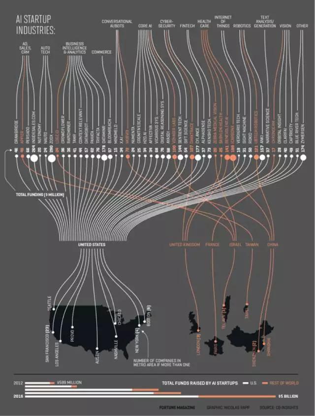 墨馨-100家AI公司